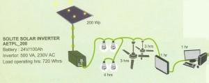 Solar PV HLS 200